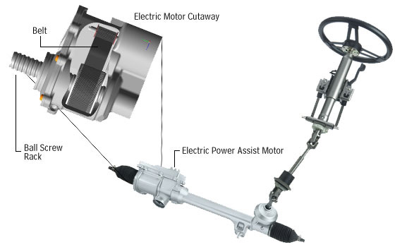 Electric Power Steering System Diagram Electric Free