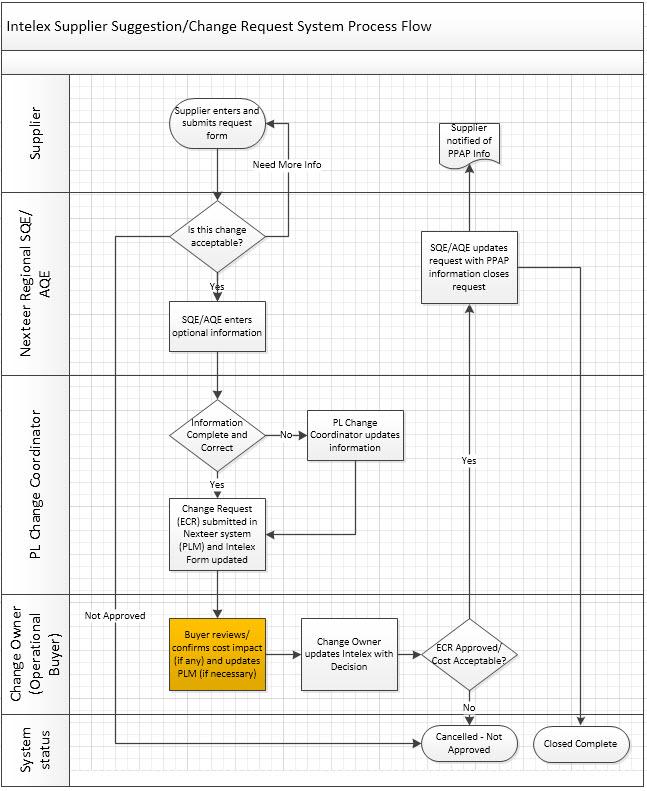 sscr_workflow